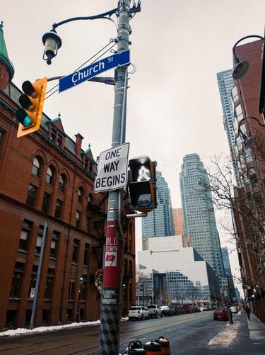 Street signs on pole